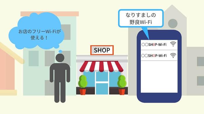公衆Wi-Fiと野良Wi-Fiの違い